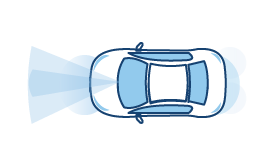 Introduction to Advanced Driver Assistance System using MATLAB & Simulink