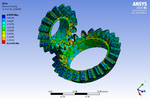 Bevel Gear Grid Dependency Test for FEA using ANSYS Workbench